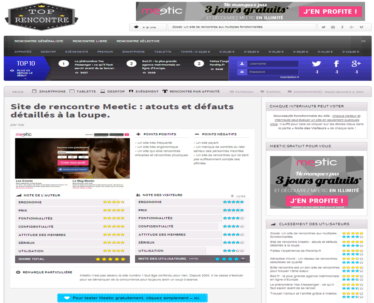 Comparatif site de rencontre 2015